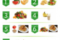 Thực đơn giảm cân và bài tập giảm mỡ duy trì vóc dáng tại nhà
